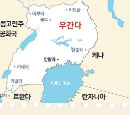 2019 지구촌새마을운동 시범사업 점검