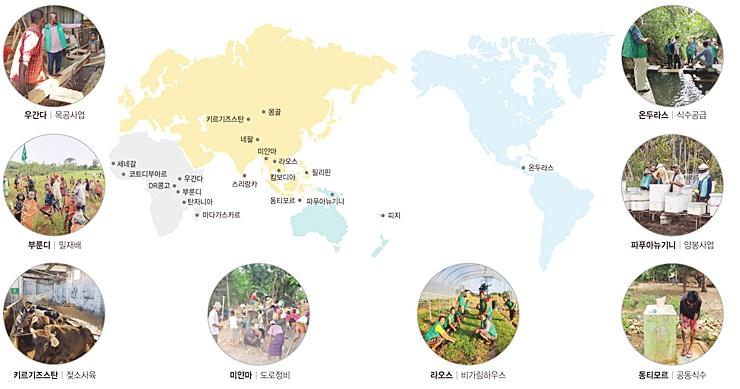 온택트시대, 지구촌새마을운동 활동